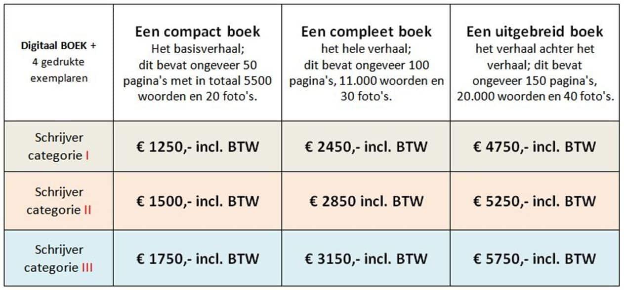 Schema boekprijzen